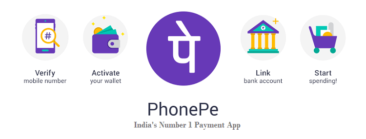 EARNING MONEY APPS IN HINDI 2020